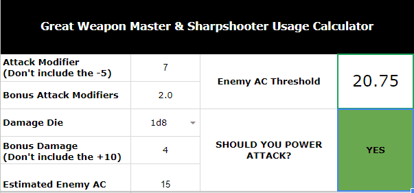 Great Weapon Master and Sharpshooter 5e Calculator - Dungeon Solvers