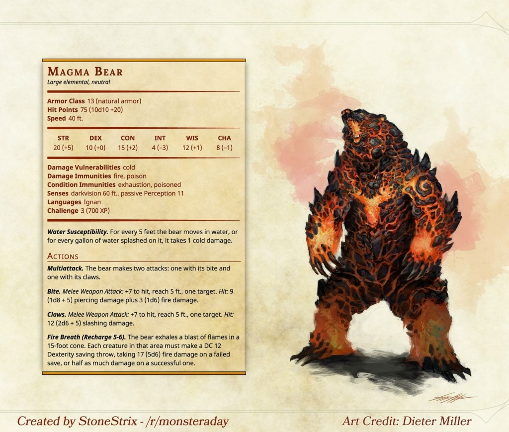 Magma bear from monster a day compendium